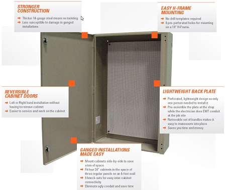 Nema 1 HVAC control panel enclosure 36x24x8